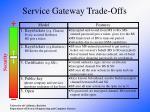 service gateway trade offs