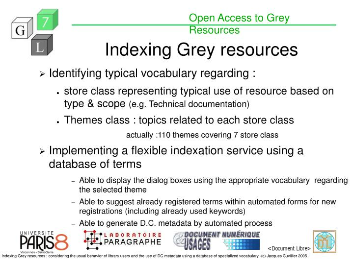 Indexing Grey resources