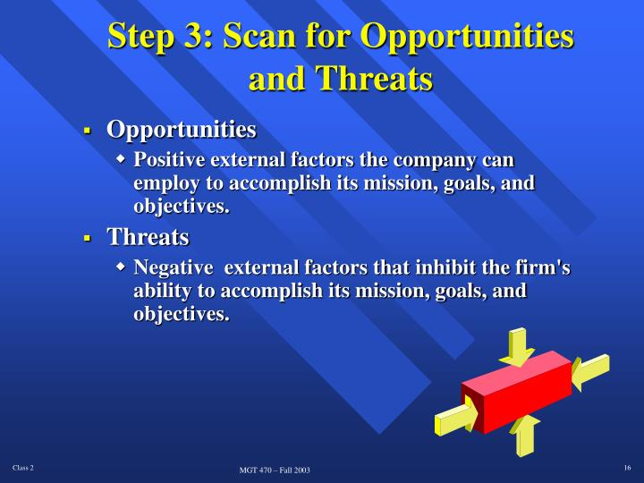 Step 3: Scan for Opportunities