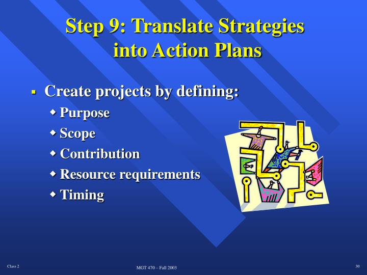 Step 9: Translate Strategies