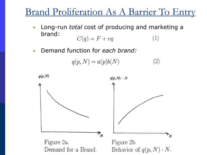 Brand Proliferation As A Barrier To Entry