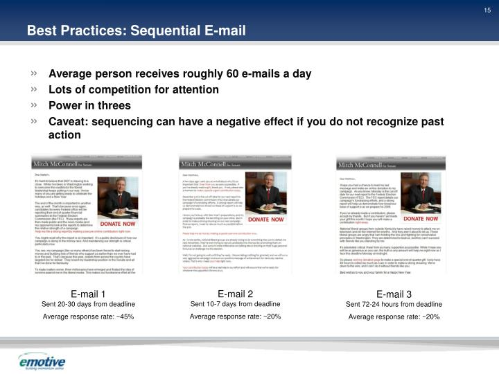 Best Practices: Sequential E-mail