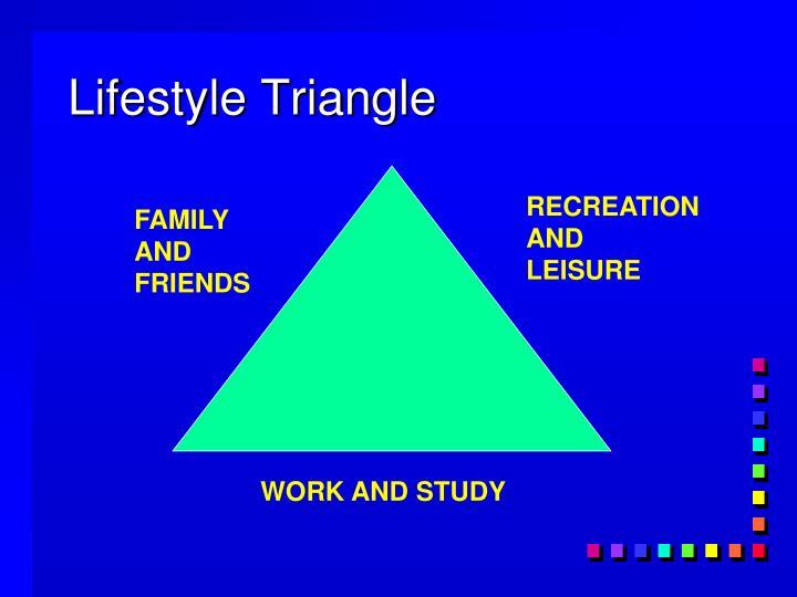 Lifestyle Triangle