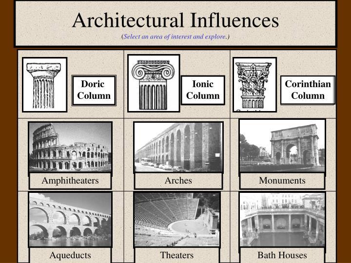 Architectural Influences