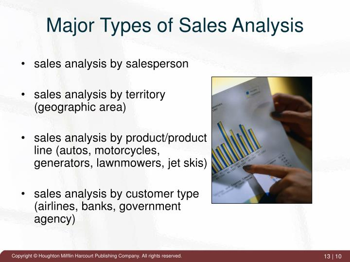Major Types of Sales Analysis