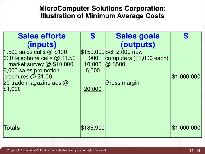 MicroComputer Solutions Corporation: