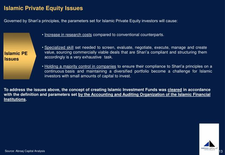Islamic Private Equity Issues