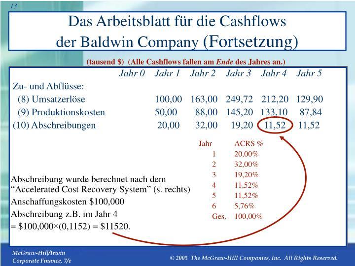 Ziemlich Produktionskosten Arbeitsblatt Zeitgenössisch - Super ...