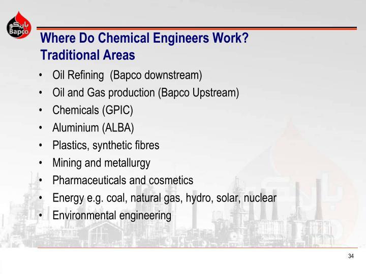 Where Do Chemical Engineers Work?