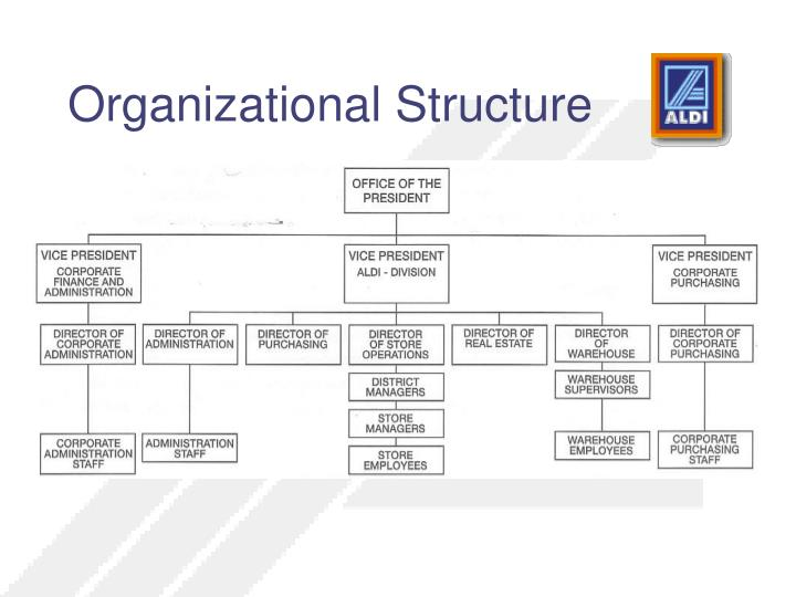 kfc organization structure A hierarchy structure of mcdonald's companymcdonald's is the world's most popular and successful fast-food chain which serves almost 58 million people every day.