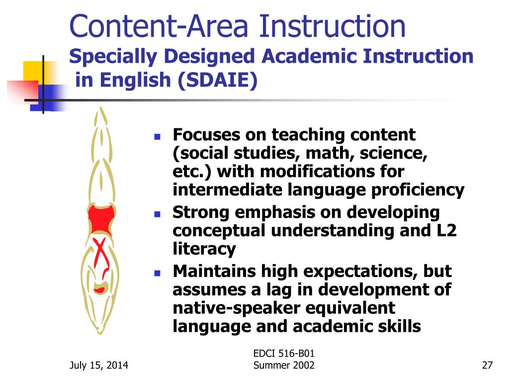 Ppt Learning Gap Linked To Ell Lep Instruction Powerpoint Presentation Id 1795657