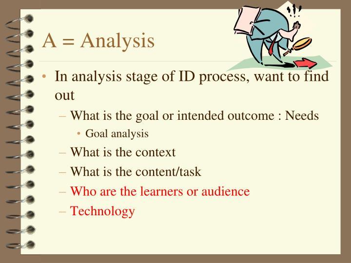 A = Analysis