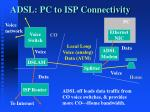 adsl pc to isp connectivity