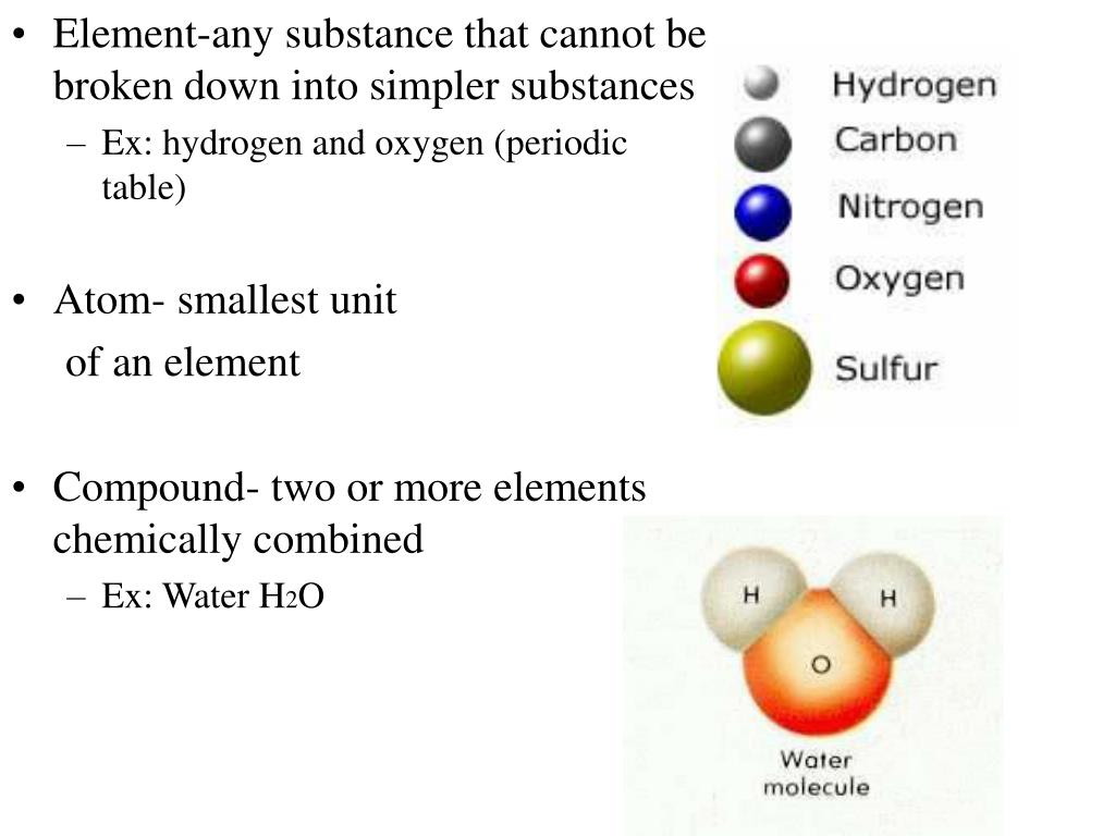 Ppt Element Any Substance That Cannot Be Broken Down Into Simpler