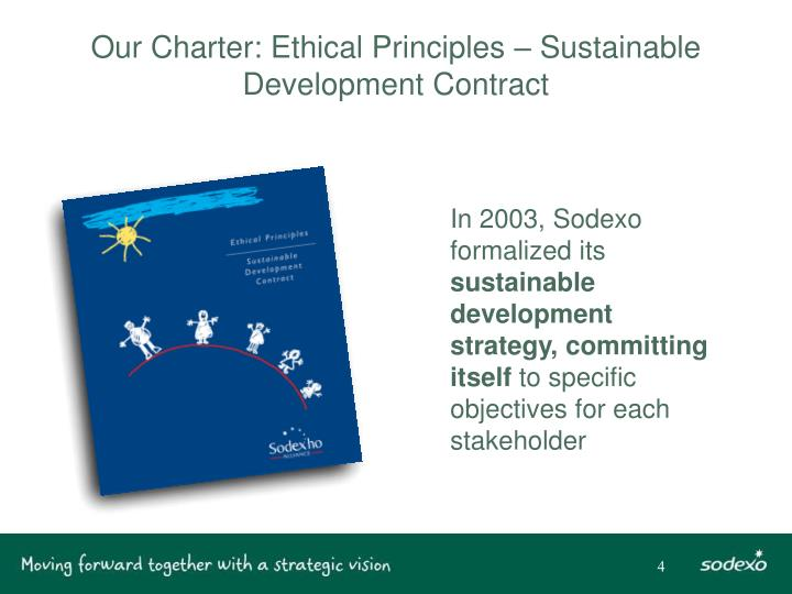 Our Charter: Ethical Principles – Sustainable Development Contract