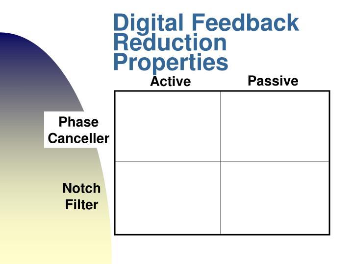 Digital Feedback Reduction Properties