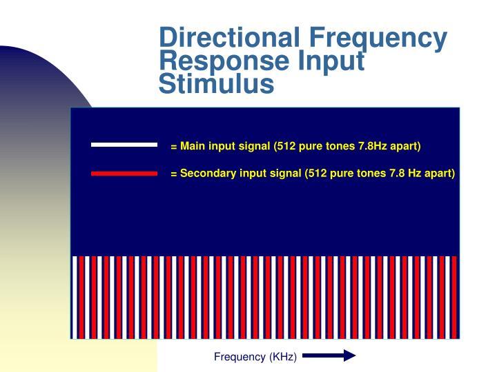 = Secondary input signal (512 pure tones 7.8 Hz apart)
