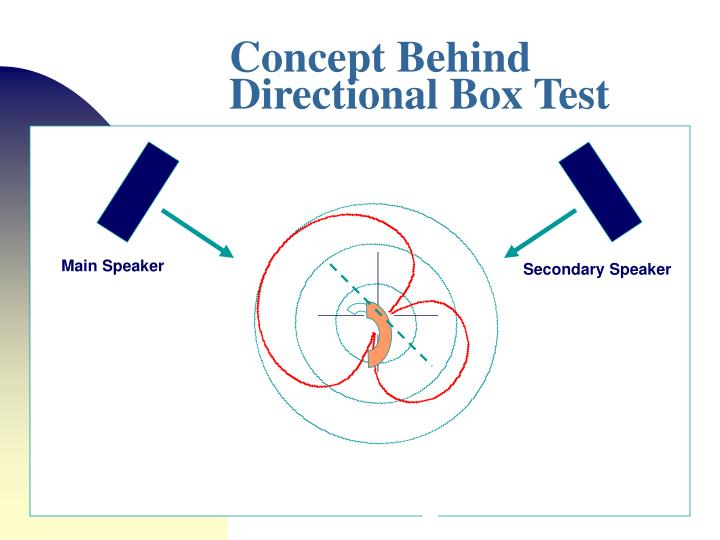 Concept Behind Directional Box Test