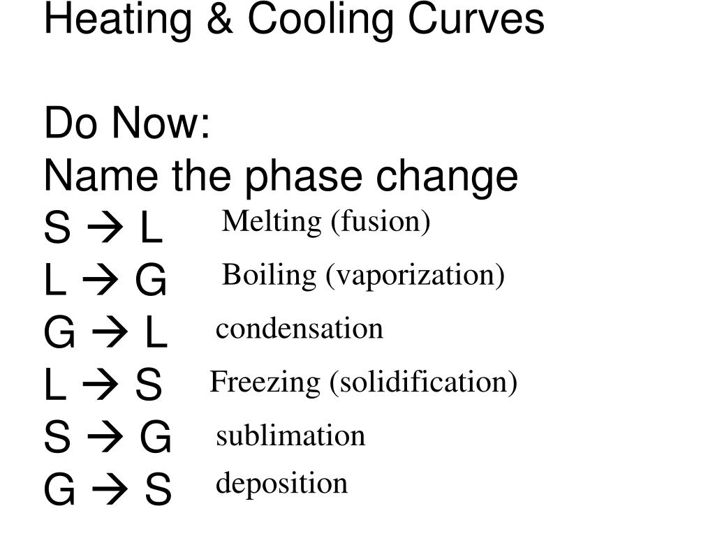 heating cooling curves do now name the phase change s l l g g l l s s g g s n
