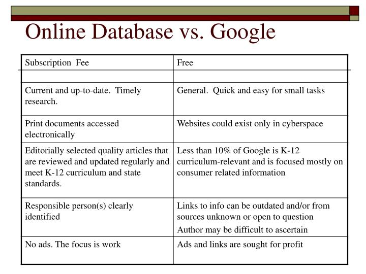 Online Database vs. Google