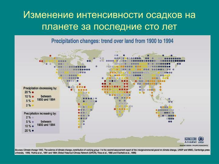 Изменение интенсивности осадков на планете за последние сто лет