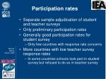 participation rates