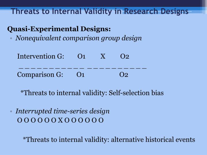 Threats to Internal Validity in Research Designs