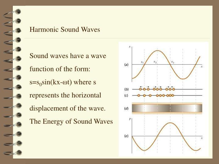 Harmonic Sound Waves