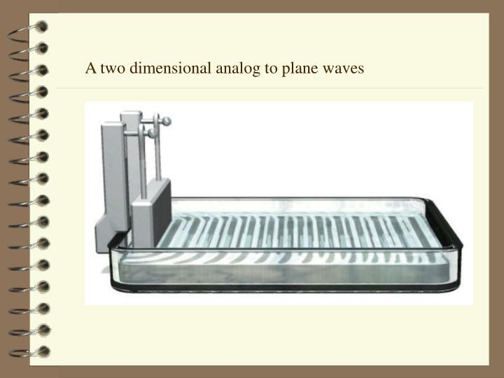 A two dimensional analog to plane waves