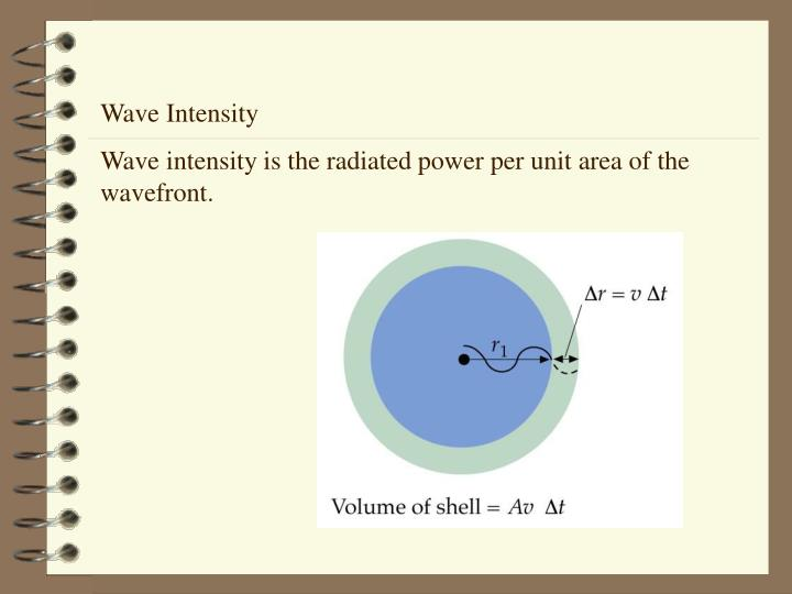 Wave Intensity