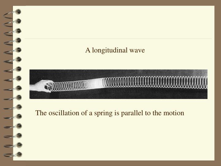 A longitudinal wave