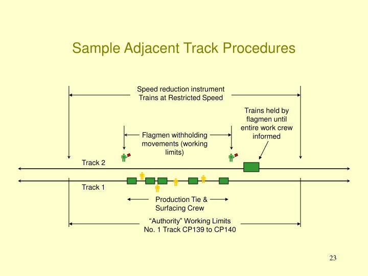 Speed reduction instrument