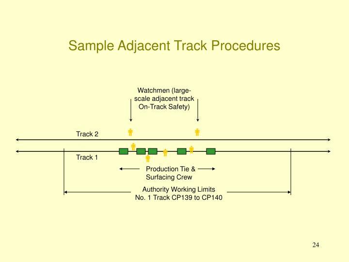 Watchmen (large- scale adjacent track On-Track Safety)