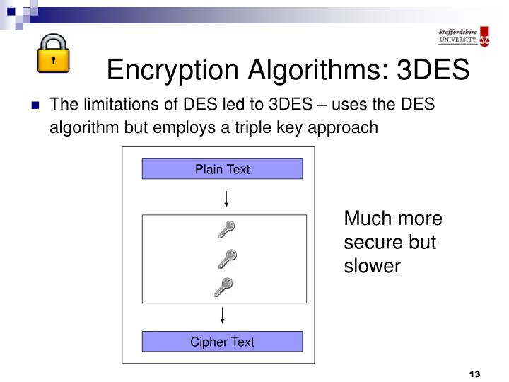 symmetric encryption is outdated a Nowadays we hear the word encryption in almost everywhere but what is  encryption well, according to wikipedia, encryption is: in another.