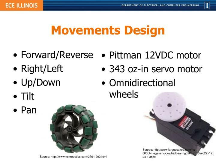 Movements Design