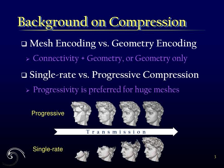 Background on compression