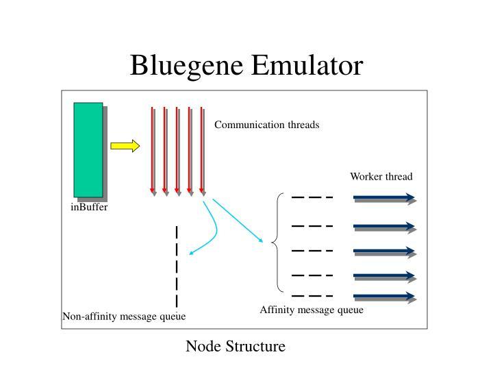 Bluegene Emulator
