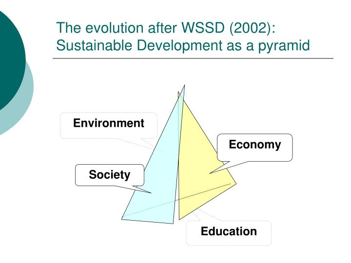 environmental education for sustainable development There is growing international recognition of education for sustainable development (esd) as an integral element of quality education and a key enabler for sustainable development.