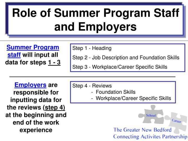 Role of Summer Program Staff and Employers