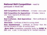national skill competition need to participate in world skill