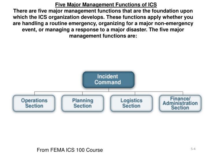 Five Major Management Functions of ICS