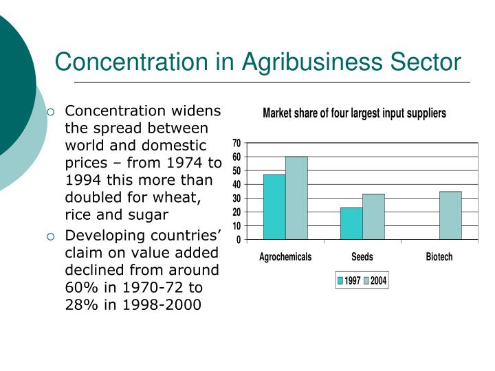 Concentration in Agribusiness Sector