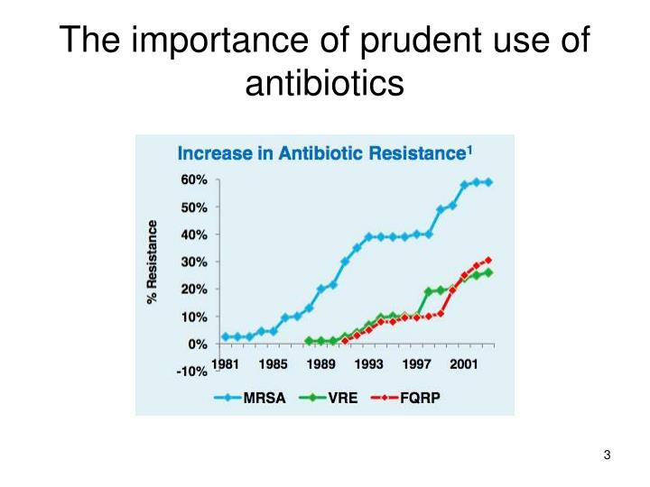 the importance of antibiotics Antibiotics fight bacterial infections, but they won't work against viral infections that means they are not effective against the flu or the common cold on top of that, it may have unpleasant and unwanted side effects in most cases, side effects of antibiotics are pretty benign.