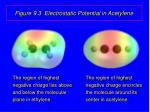 figure 9 3 electrostatic potential in acetylene