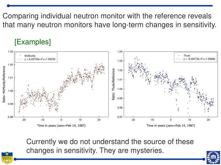 Comparing individual neutron monitor with the reference reveals