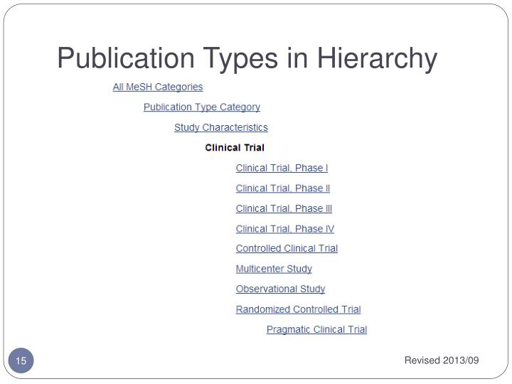 Publication Types in Hierarchy