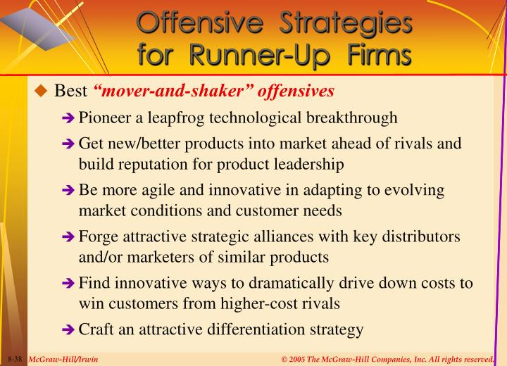 Offensive  Strategies