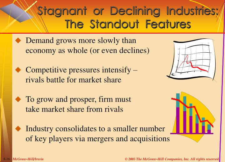 Stagnant  or  Declining  Industries: