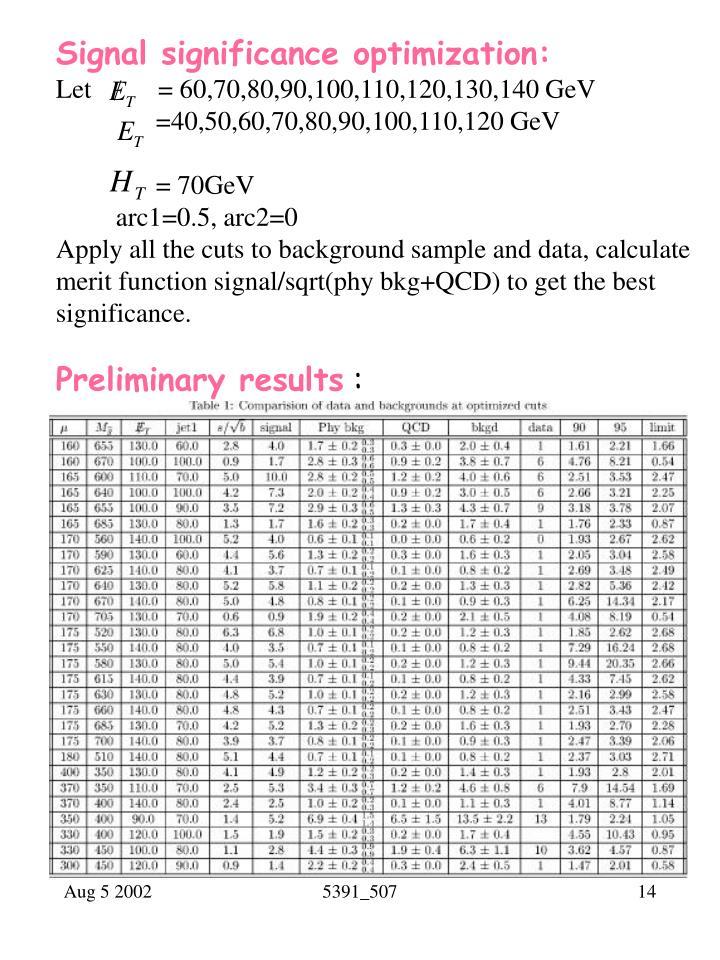 Signal significance optimization: