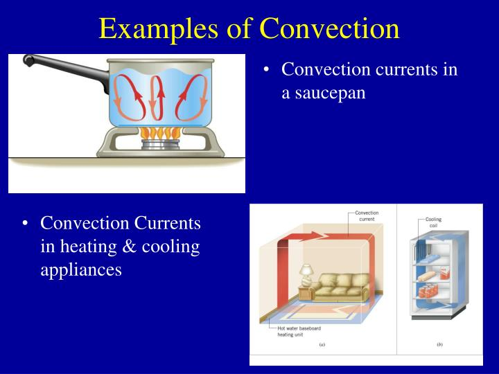 Convection Currents in heating & cooling appliances